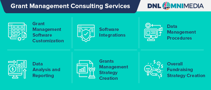 These are the grant management services your consultant may offer.