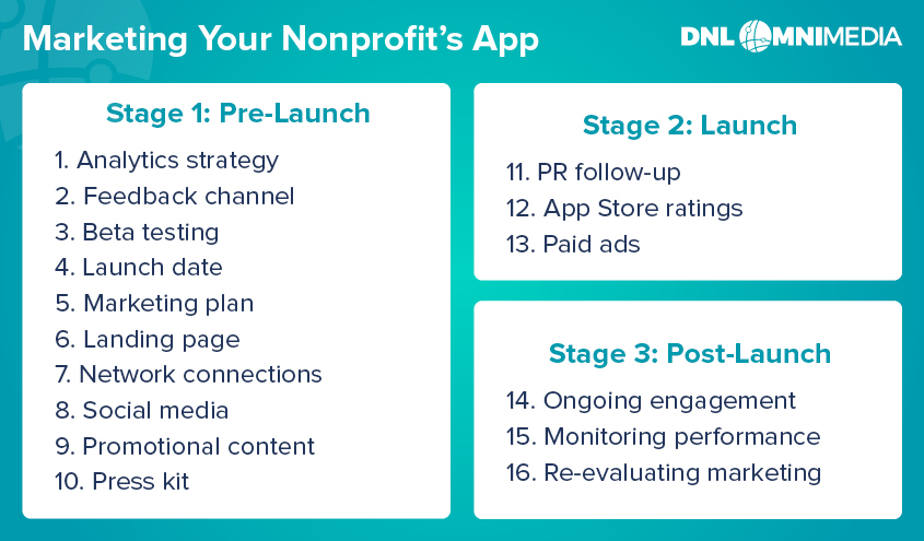 Follow these steps to market your nonprofit's fundraising app effectively to your donors.