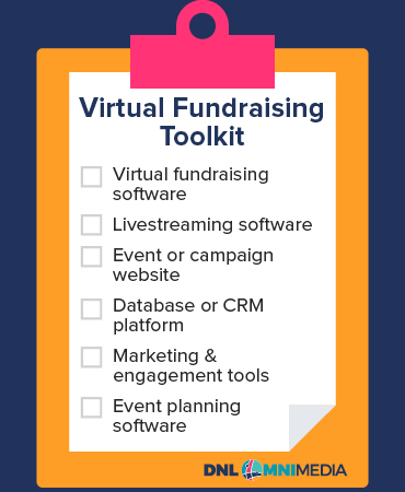 These are the essential elements of a virtual year-end fundraising toolkit.