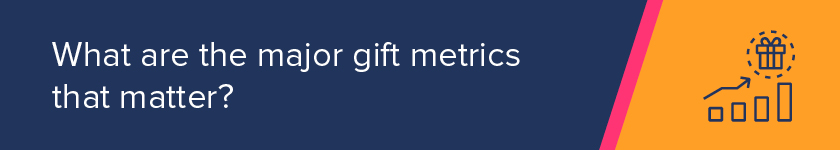 These are the major gift metrics that matter.
