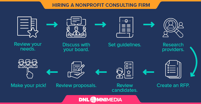 Follow these steps to choose the right nonprofit technology consulting firm.