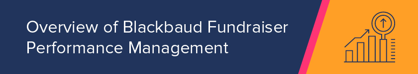This section provides an overview of Blackbaud Fundraiser Performance Management.