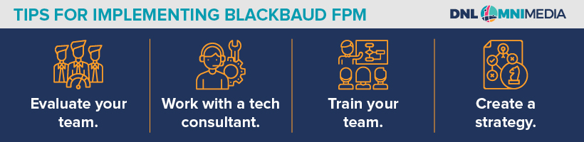 This graphic lists out the tips for implementing Blackbaud software that are described in the bullet points below.