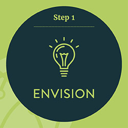 Step 1. Envision your nonprofit technology strategy.