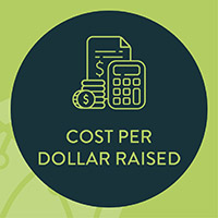 Analyzing our organization's cost per dollar raised can show you how profitable each nonprofit program or campaign is.