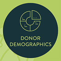 Donor demographics are a vital type of nonprofit data that your organization can track in your CRM.
