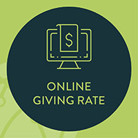Analyze your nonprofit's online giving rate to determine which donation channels are most popular and profitable.